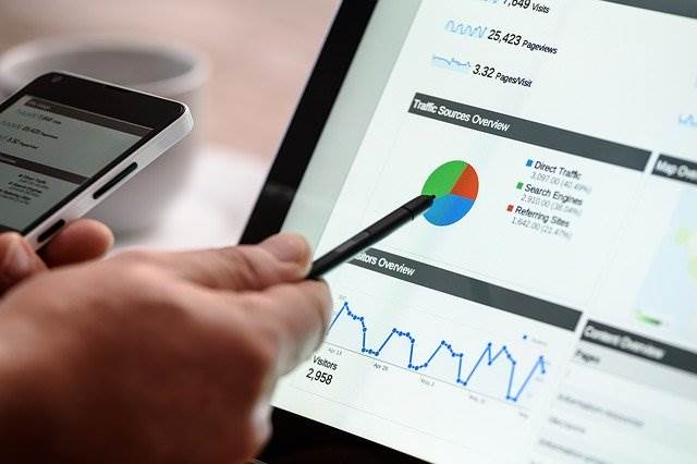 Pay Per Click in Digital Marketing